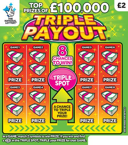 Triple Payout National Lottery Scratchcard April 2019